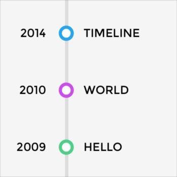 timeline-list